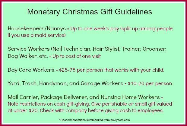 monetary gift guidelines